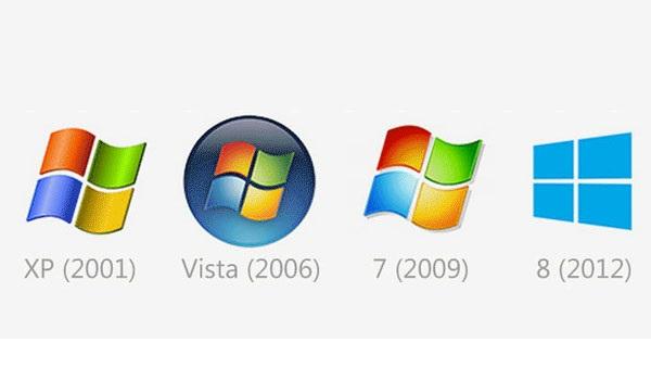 سیستم عامل چیست ؟
