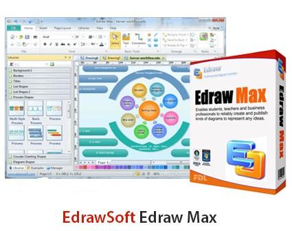 نرم افزار طراحی فلوچارت و نمودار - EdrawSoft Edraw Max 8.6.0.588